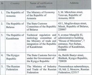 توافقنامه تجارت آزاد با اوراسیا