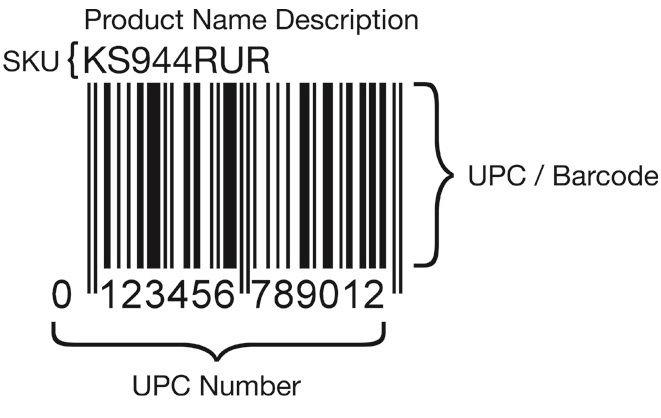 فروش محصولات در آمازون